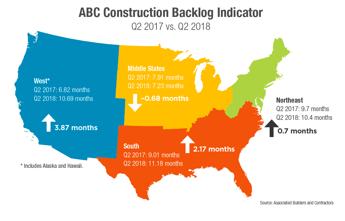 2019 Construction Economic Forecast Momentum Will Persist For